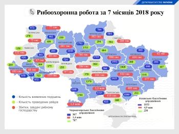 За сім місяців зафіксовано порушень на 16 млн грн, - Держрибагентство
