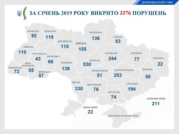Від початку року зафіксовано 3 400 порушень на 994 тис. грн збитків, - Держрибагентство