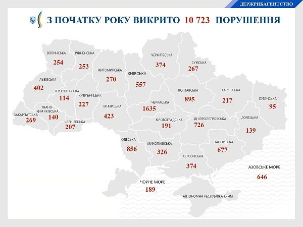 З початку року порушники завдали понад 12 млн грн збитків, - Держрибагентство