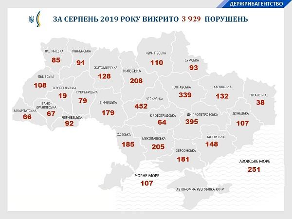 Протягом серпня зафіксовано майже 4 тис. порушень на понад 3,4 млн грн збитків, - Ярослав Бєлов (ОНОВЛЕНО)