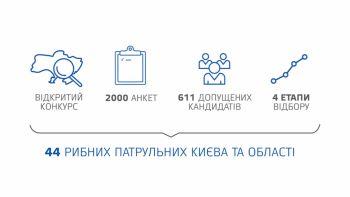 Відео  про  перспективи розвитку рибного господарства в Україні